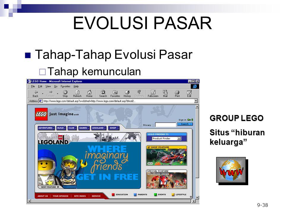 9-38 Tahap-Tahap Evolusi Pasar  Tahap kemunculan EVOLUSI PASAR GROUP LEGO Situs hiburan keluarga