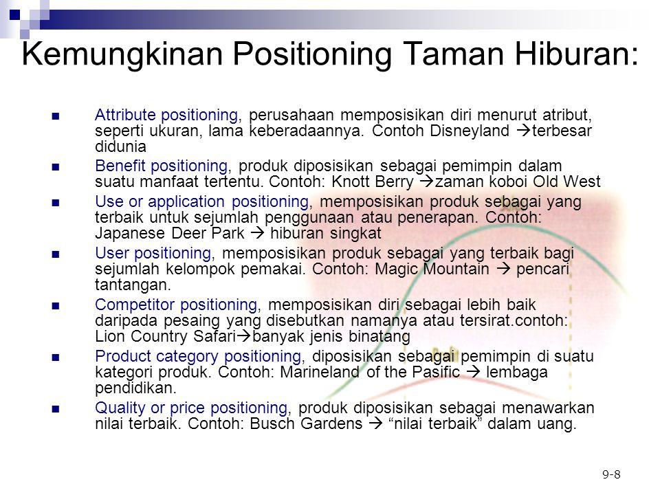 9-8 Kemungkinan Positioning Taman Hiburan: Attribute positioning, perusahaan memposisikan diri menurut atribut, seperti ukuran, lama keberadaannya.
