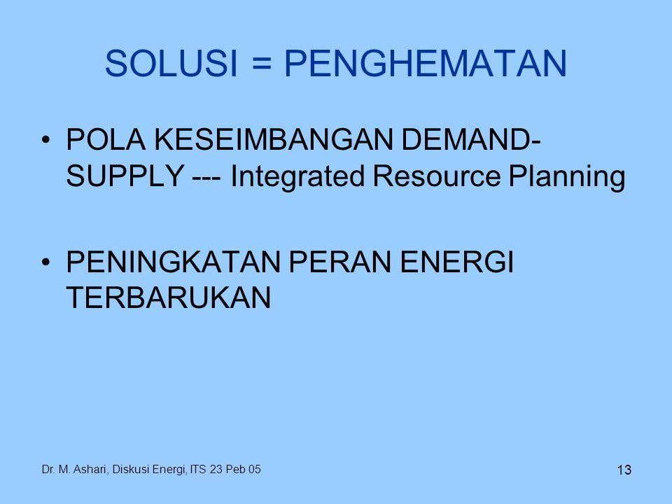 Dr. M. Ashari, Diskusi Energi, ITS 23 Peb 05 13 SOLUSI = PENGHEMATAN POLA KESEIMBANGAN DEMAND- SUPPLY --- Integrated Resource Planning PENINGKATAN PER