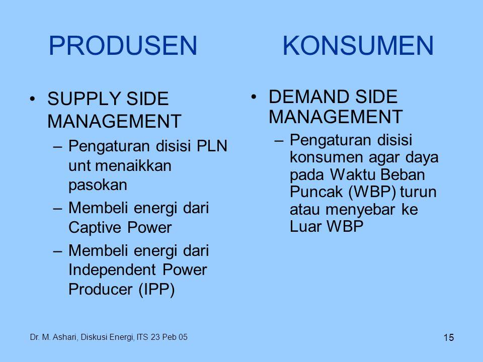 Dr. M. Ashari, Diskusi Energi, ITS 23 Peb 05 15 PRODUSEN KONSUMEN SUPPLY SIDE MANAGEMENT –Pengaturan disisi PLN unt menaikkan pasokan –Membeli energi