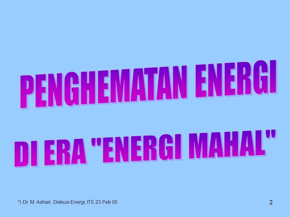 Dr. M. Ashari, Diskusi Energi, ITS 23 Peb 05 3 HARGA MINYAK MENTAH DUNIA