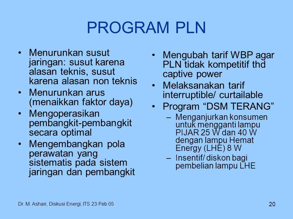 Dr. M. Ashari, Diskusi Energi, ITS 23 Peb 05 20 PROGRAM PLN Mengubah tarif WBP agar PLN tidak kompetitif thd captive power Melaksanakan tarif interrup