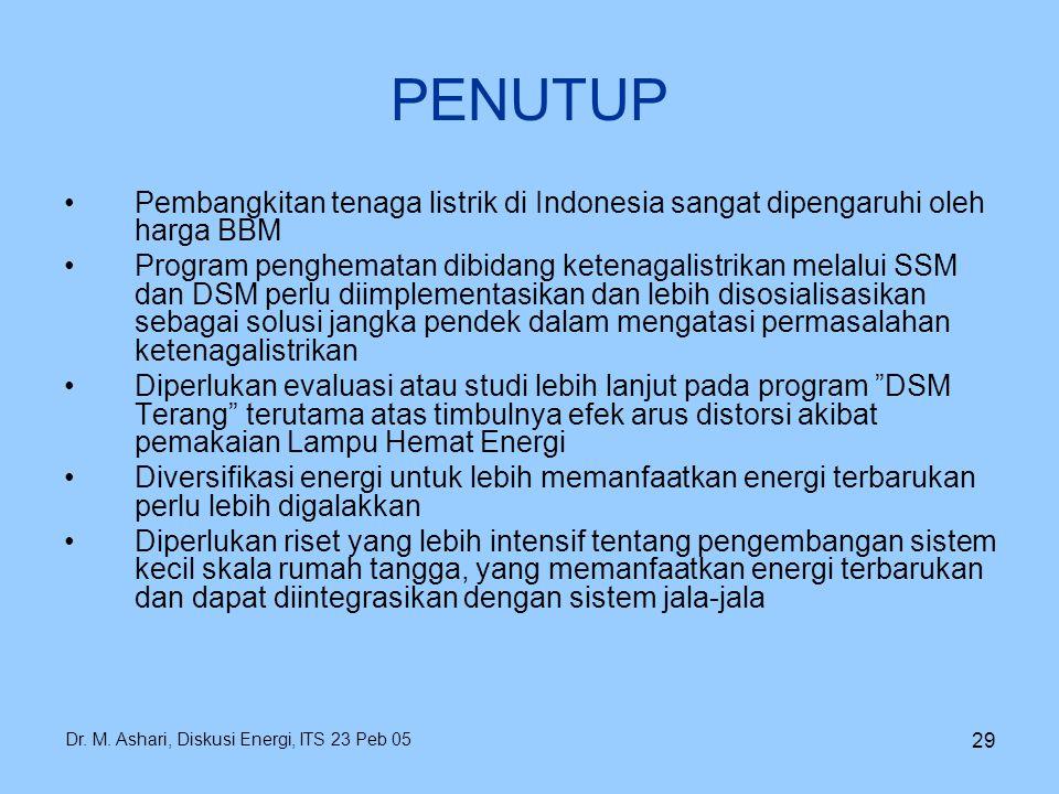 Dr. M. Ashari, Diskusi Energi, ITS 23 Peb 05 29 PENUTUP Pembangkitan tenaga listrik di Indonesia sangat dipengaruhi oleh harga BBM Program penghematan