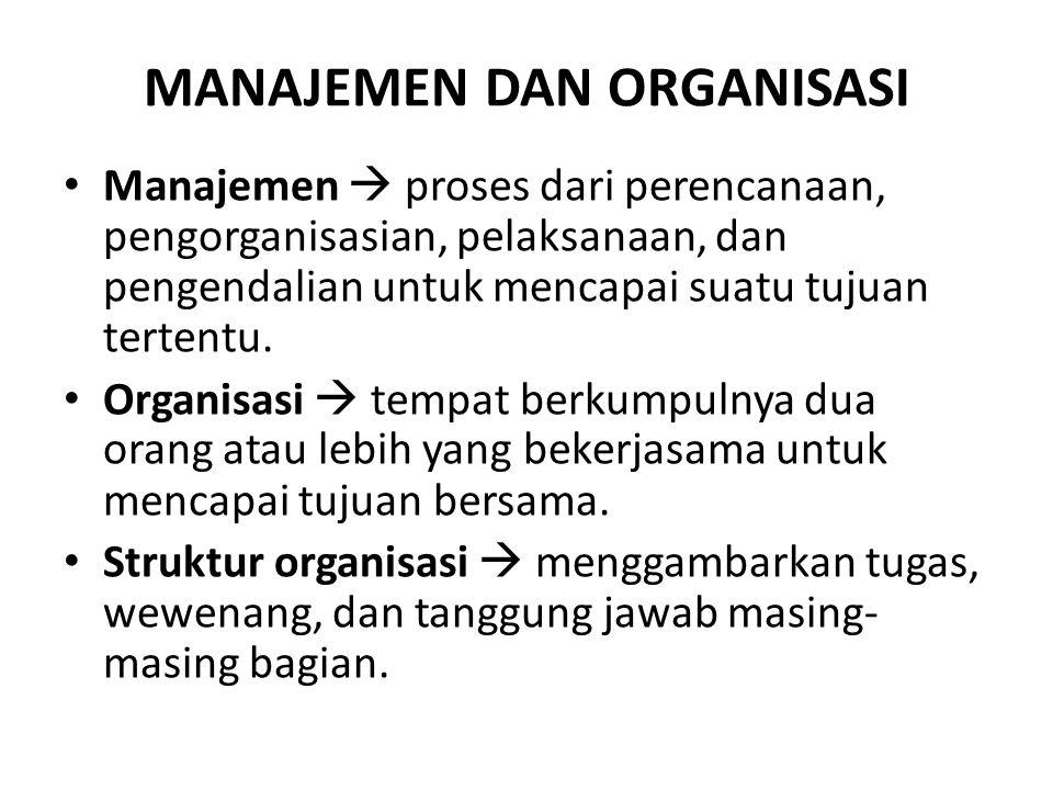 MANAJEMEN DAN ORGANISASI Manajemen  proses dari perencanaan, pengorganisasian, pelaksanaan, dan pengendalian untuk mencapai suatu tujuan tertentu. Or