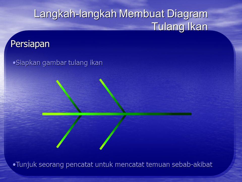 Diagram Sebab-akibat (Diagram Tulang Ikan) Diagram sebab-akibat adalah suatu pendekatan terstruktur yang memungkinkan dilakukan suatu analisis lebih t