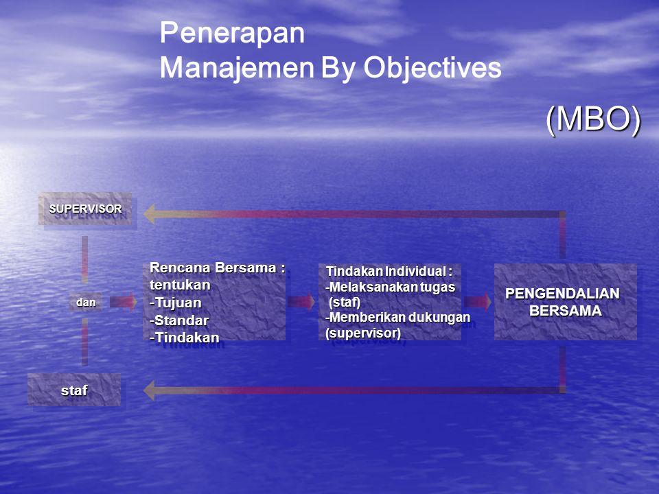 """Manajemen By Objectives """"Suatu proses manajemen dimana atasan dan staf, yang bekerja atas dasar pengertian yang jelas akan tujuan bersama dan priorita"""