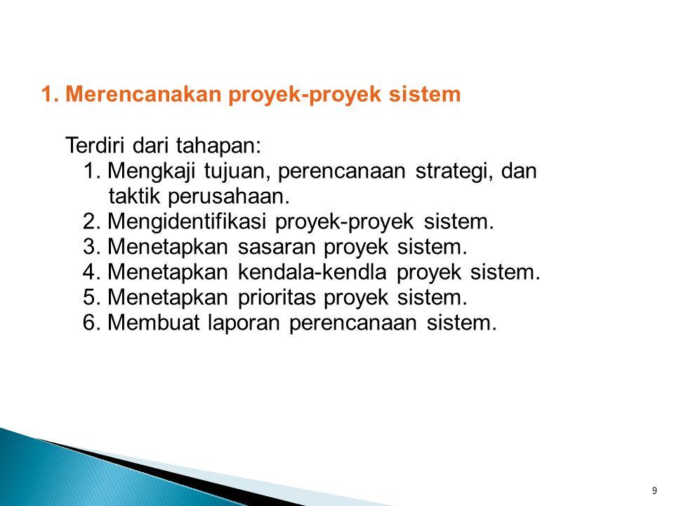 1. Merencanakan proyek-proyek sistem Terdiri dari tahapan: 1. Mengkaji tujuan, perencanaan strategi, dan taktik perusahaan. 2. Mengidentifikasi proyek