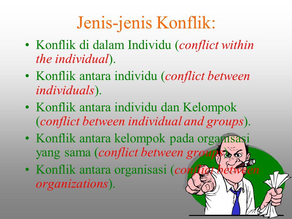 Jenis-jenis Konflik: Konflik di dalam Individu (conflict within the individual). Konflik antara individu (conflict between individuals). Konflik antar