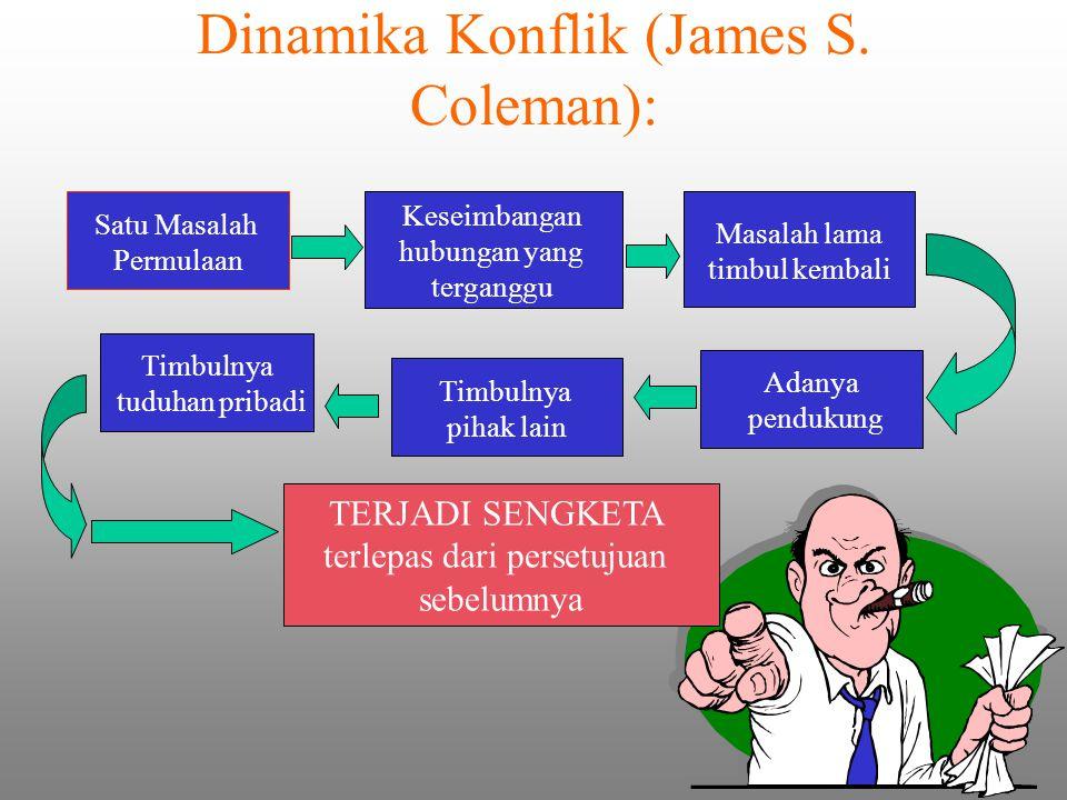 Dinamika Konflik (James S. Coleman): Satu Masalah Permulaan Keseimbangan hubungan yang terganggu Masalah lama timbul kembali Adanya pendukung Timbulny