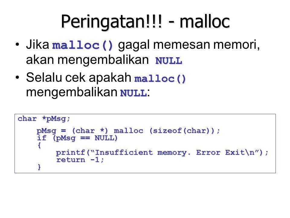Peringatan!!! - malloc malloc() NULLJika malloc() gagal memesan memori, akan mengembalikan NULL malloc() NULLSelalu cek apakah malloc() mengembalikan