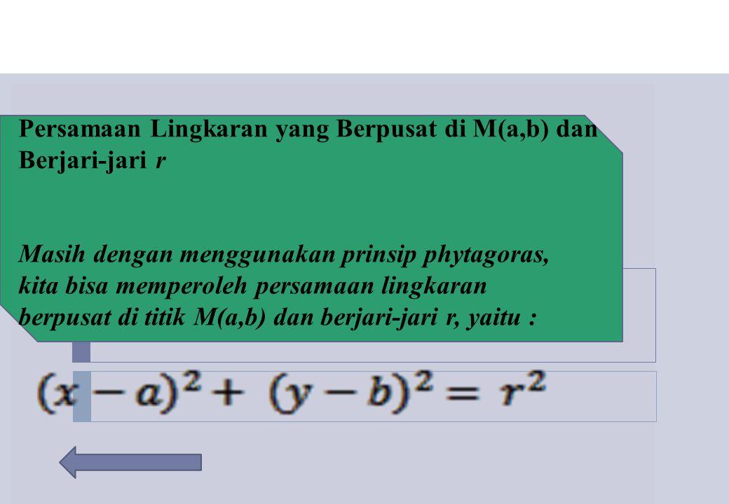 Masih dengan menggunakan prinsip phytagoras, kita bisa memperoleh persamaan lingkaran berpusat di titik M(a,b) dan berjari-jari r, yaitu :