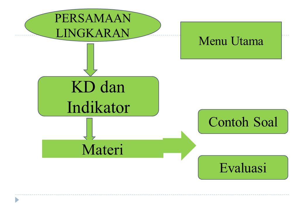 PERSAMAAN LINGKARAN KD dan Indikator Materi Contoh Soal Evaluasi Menu Utama