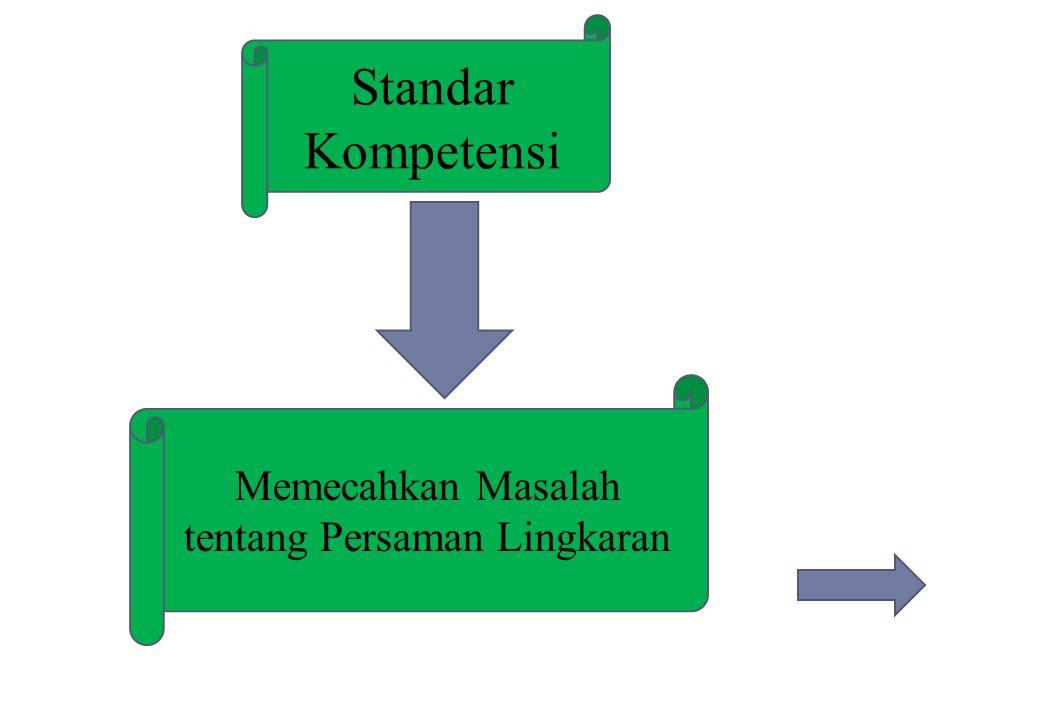 Kompetensi Dasar Merumuskan Persamaan Lingkaran dan menggunakannya dalam pemecahan masalah lingkaran.