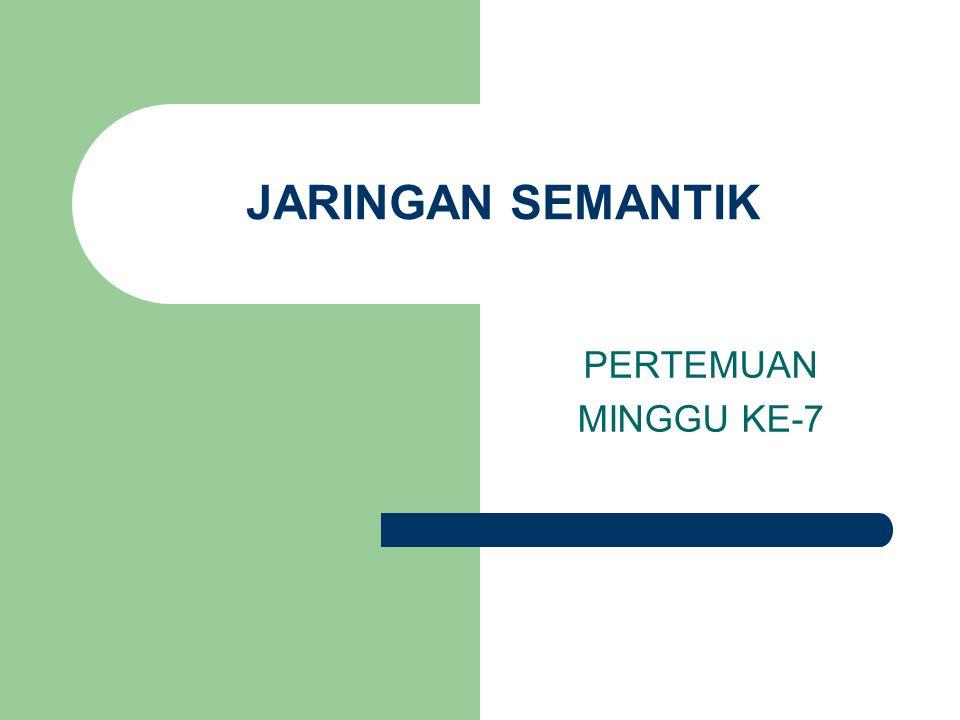 JARINGAN SEMANTIK PERTEMUAN MINGGU KE-7