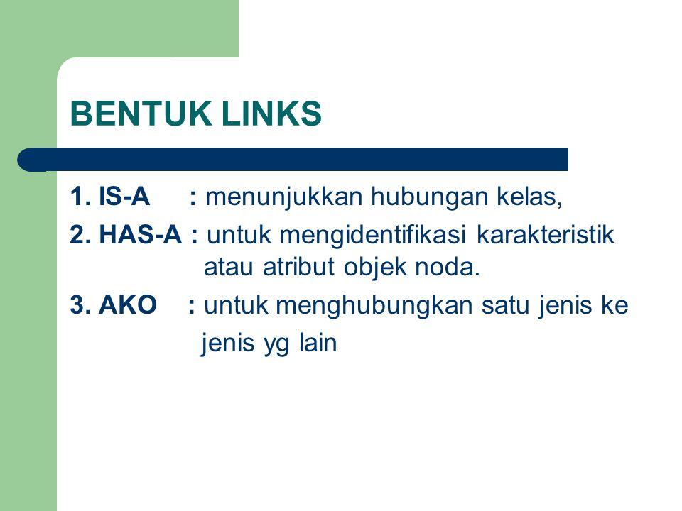 BENTUK LINKS 1. IS-A : menunjukkan hubungan kelas, 2. HAS-A : untuk mengidentifikasi karakteristik atau atribut objek noda. 3. AKO : untuk menghubungk