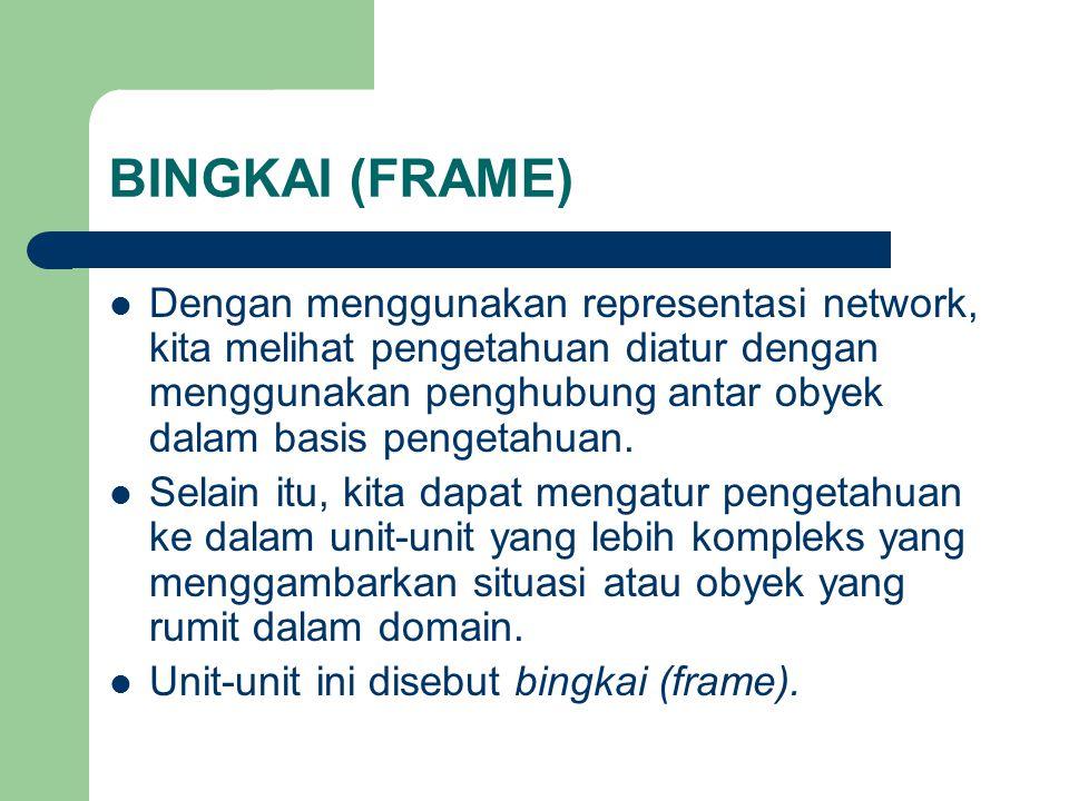 BINGKAI (FRAME) Dengan menggunakan representasi network, kita melihat pengetahuan diatur dengan menggunakan penghubung antar obyek dalam basis pengeta