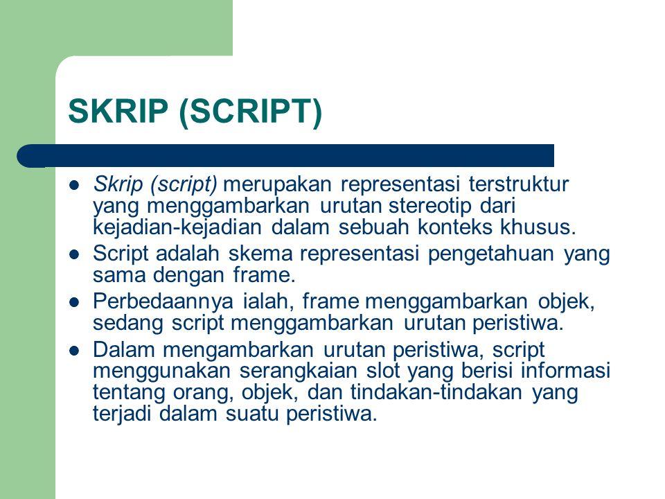 SKRIP (SCRIPT) Skrip (script) merupakan representasi terstruktur yang menggambarkan urutan stereotip dari kejadian ‑ kejadian dalam sebuah konteks khu