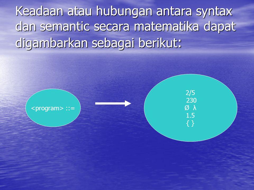 Keadaan atau hubungan antara syntax dan semantic secara matematika dapat digambarkan sebagai berikut : ::= 2/5 230 Ø λ 1.5 { }