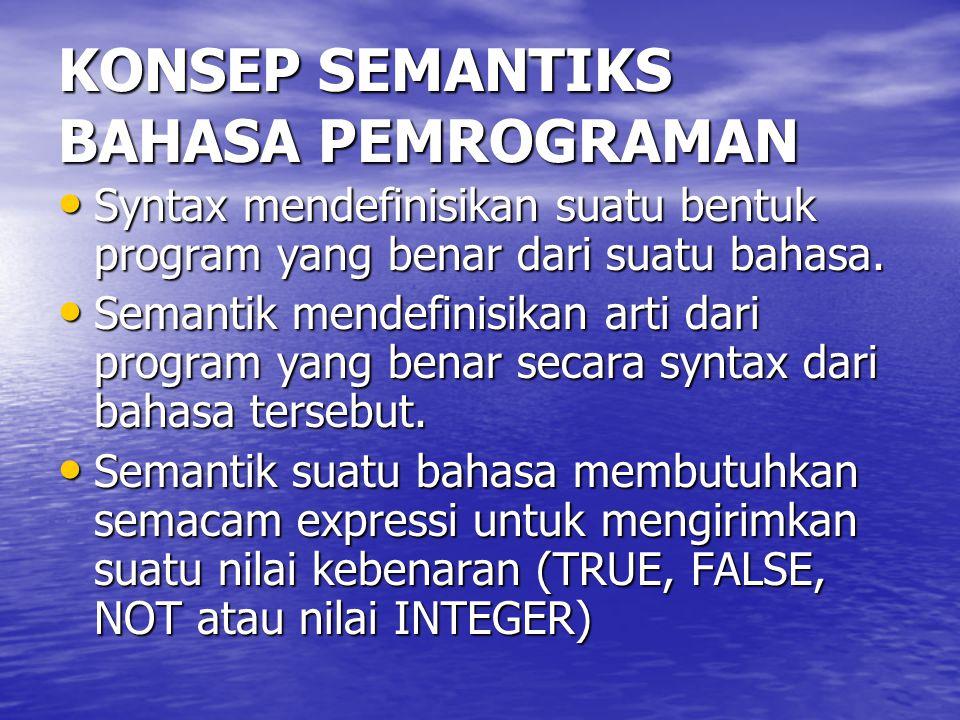 KONSEP SEMANTIKS BAHASA PEMROGRAMAN Syntax mendefinisikan suatu bentuk program yang benar dari suatu bahasa. Syntax mendefinisikan suatu bentuk progra