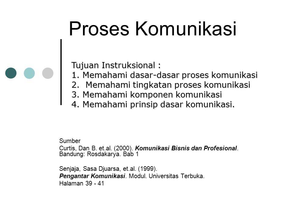 Proses Komunikasi Sumber Curtis, Dan B. et.al. (2000). Komunikasi Bisnis dan Profesional. Bandung: Rosdakarya. Bab 1 Senjaja, Sasa Djuarsa, et.al. (19