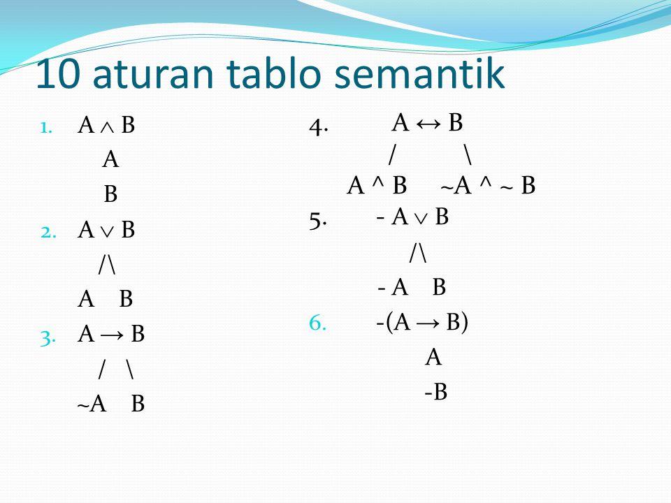 10 aturan tablo semantik 1. A  B A B 2. A  B /\ A B 3. A → B / \ ~A B 4. A ↔ B / \ A ^ B ~A ^ ~ B 5. - A  B /\ - A B 6. -(A → B) A -B