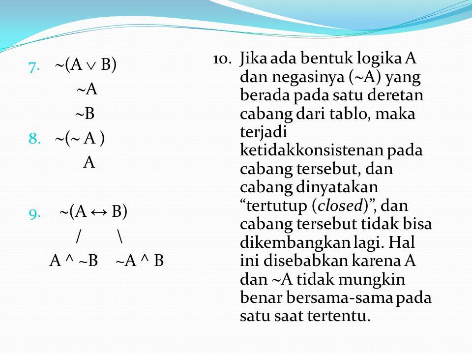 7.  (A  B)  A  B 8.  (  A ) A 9.  (A ↔ B) / \ A ^ ~B ~A ^ B 10.Jika ada bentuk logika A dan negasinya (  A) yang berada pada satu deretan caba