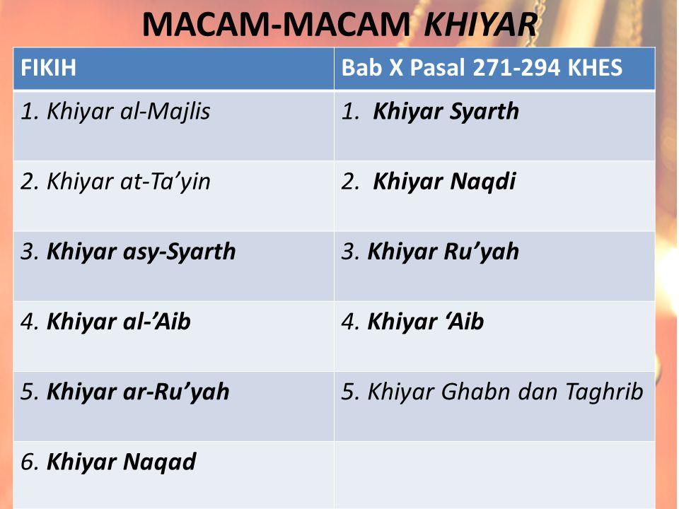 MACAM-MACAM KHIYAR 46 FIKIHBab X Pasal 271-294 KHES 1. Khiyar al-Majlis1. Khiyar Syarth 2. Khiyar at-Ta'yin2. Khiyar Naqdi 3. Khiyar asy-Syarth3. Khiy