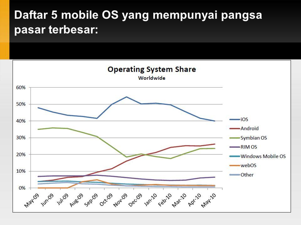 Samsung vs BB Porsce Strategi diferensiasi dan inovasi samsung dalam penekanan kualitas bahan dan peningkatan teknologi Target pasar BB untuk fashion dan meningkatkan user friendly menyebabkan peningkatan dari segi bahan