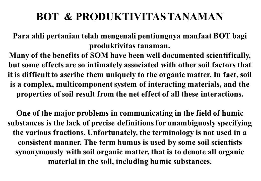 BOT & PRODUKTIVITAS TANAMAN Para ahli pertanian telah mengenali pentiungnya manfaat BOT bagi produktivitas tanaman. Many of the benefits of SOM have b
