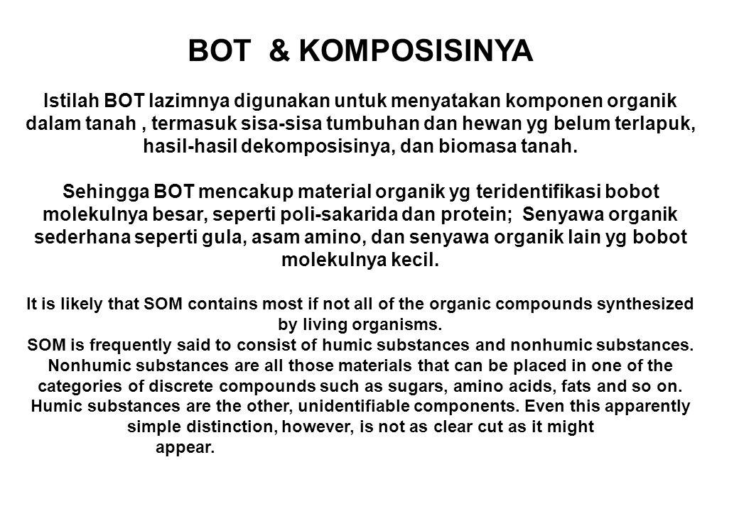 BOT & KOMPOSISINYA Istilah BOT lazimnya digunakan untuk menyatakan komponen organik dalam tanah, termasuk sisa-sisa tumbuhan dan hewan yg belum terlap