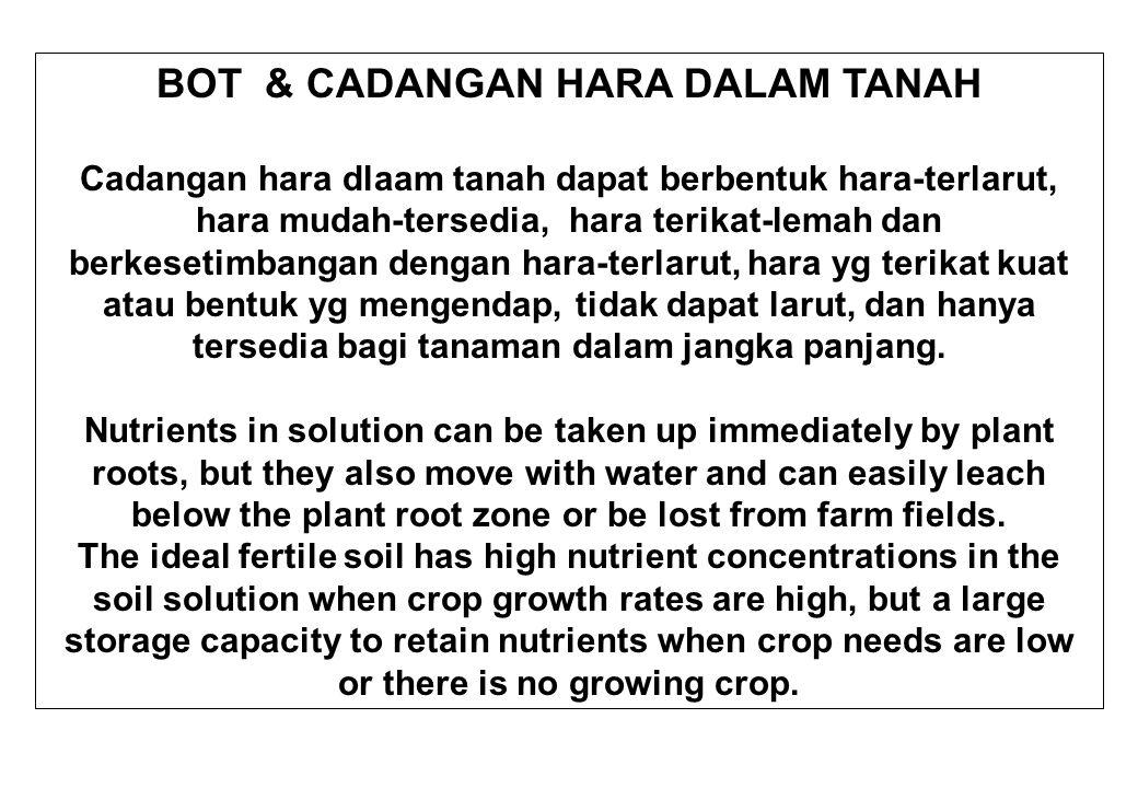 BOT & CADANGAN HARA DALAM TANAH Cadangan hara dlaam tanah dapat berbentuk hara-terlarut, hara mudah-tersedia, hara terikat-lemah dan berkesetimbangan