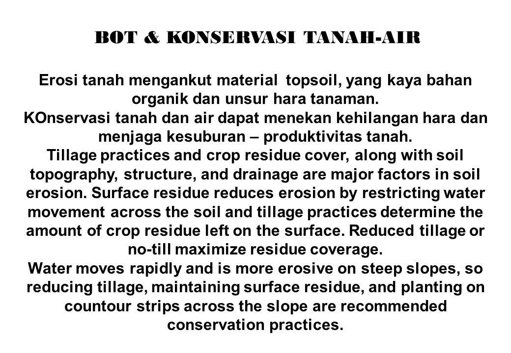 BOT & KONSERVASI TANAH-AIR Erosi tanah mengankut material topsoil, yang kaya bahan organik dan unsur hara tanaman. KOnservasi tanah dan air dapat mene