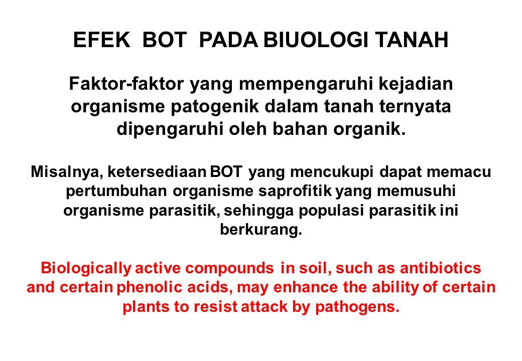 EFEK BOT PADA BIUOLOGI TANAH Faktor-faktor yang mempengaruhi kejadian organisme patogenik dalam tanah ternyata dipengaruhi oleh bahan organik. Misalny