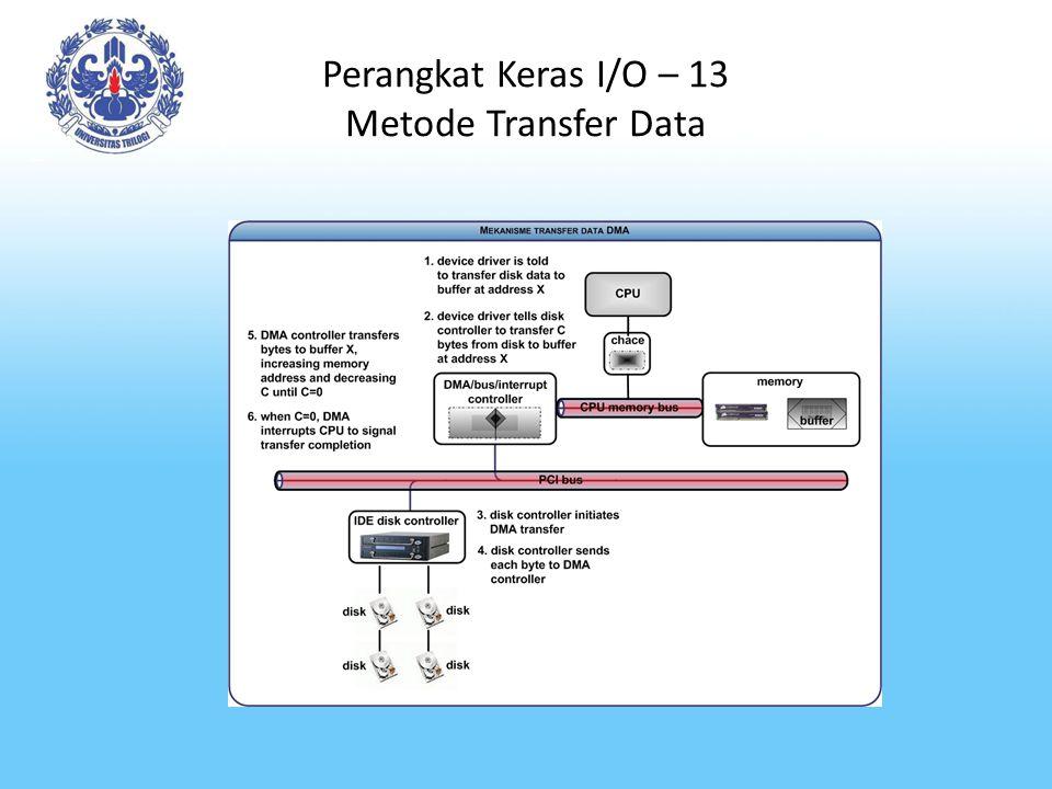 Perangkat Keras I/O – 13 Metode Transfer Data