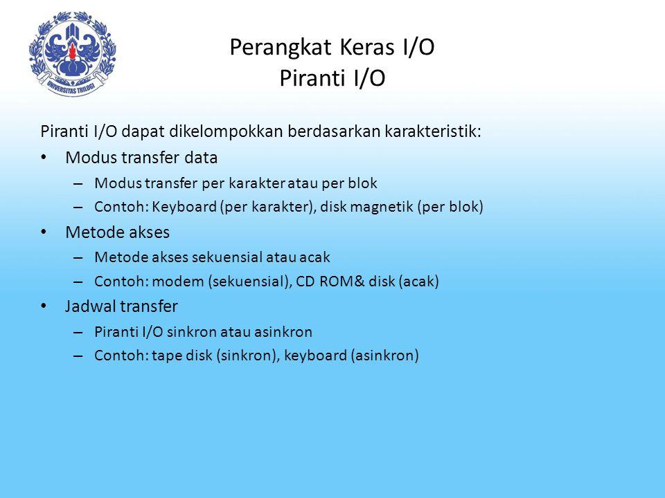 Perangkat Keras I/O Piranti I/O Piranti I/O dapat dikelompokkan berdasarkan karakteristik: Modus transfer data – Modus transfer per karakter atau per