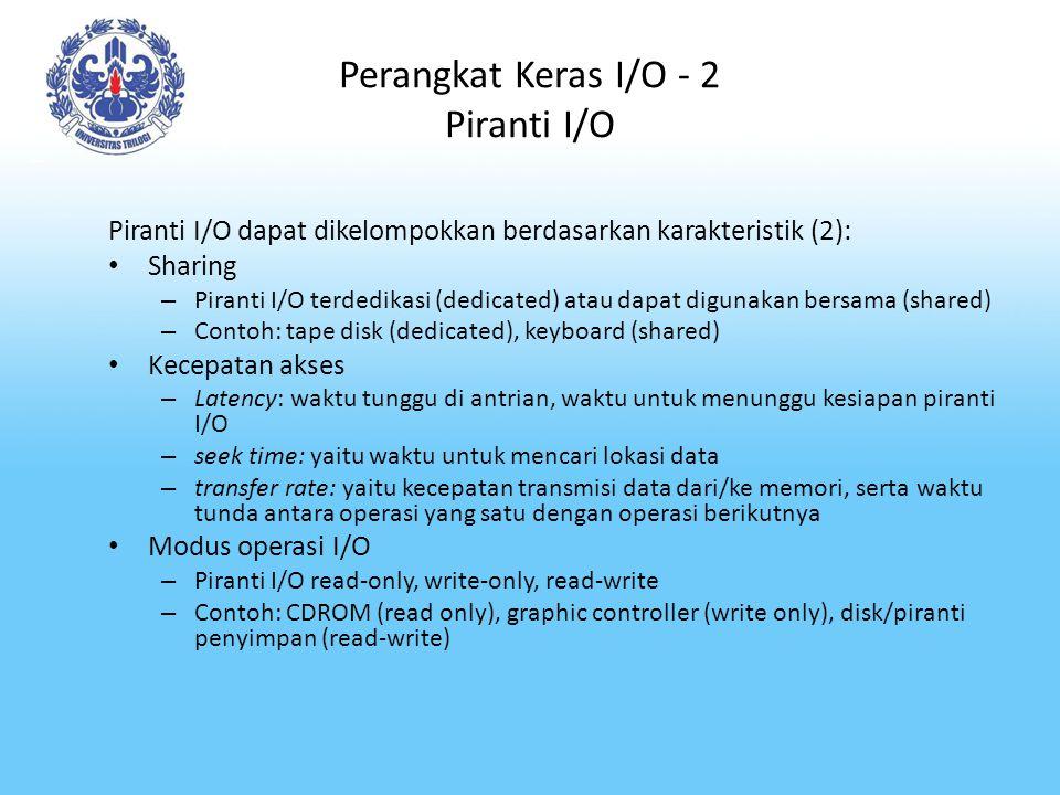Perangkat Keras I/O - 2 Piranti I/O Piranti I/O dapat dikelompokkan berdasarkan karakteristik (2): Sharing – Piranti I/O terdedikasi (dedicated) atau