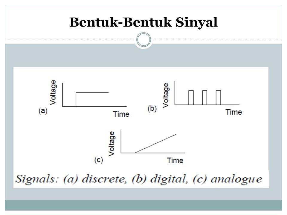 Bentuk-Bentuk Sinyal