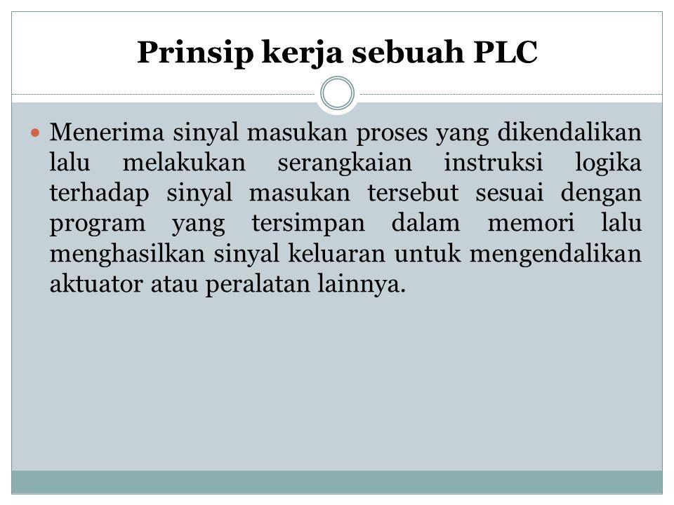 Prinsip kerja sebuah PLC Menerima sinyal masukan proses yang dikendalikan lalu melakukan serangkaian instruksi logika terhadap sinyal masukan tersebut
