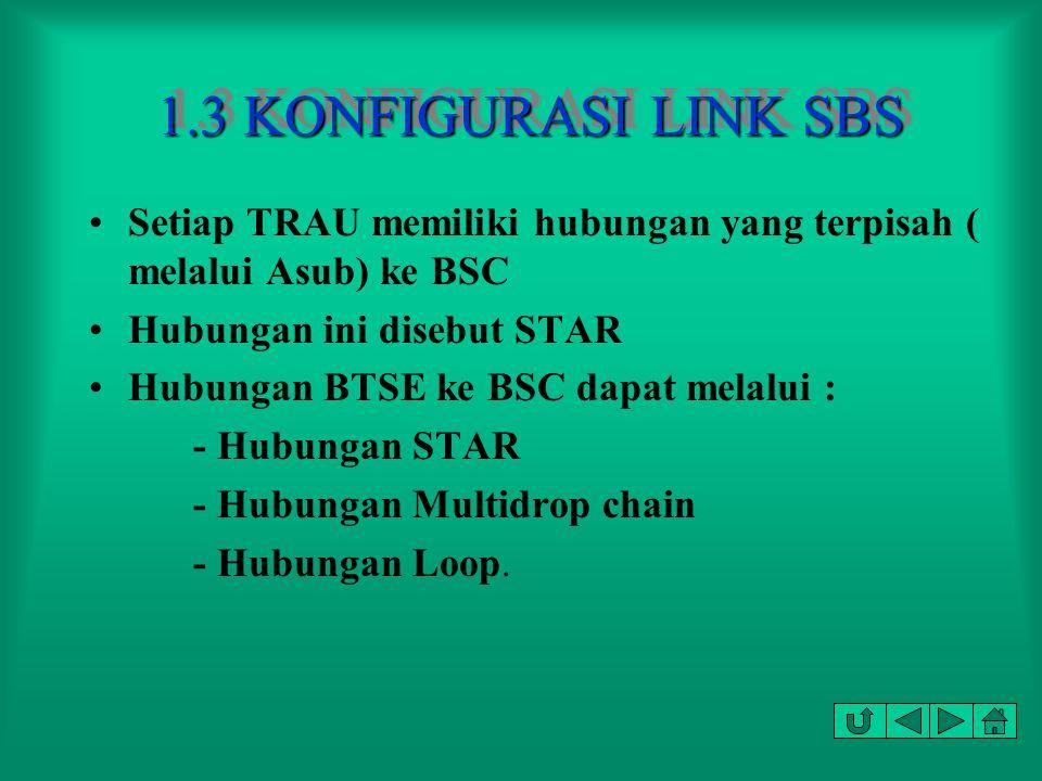 T interface : untuk komunikasi LMT dengan TRAU, BSC, atau BTSE O interface : menghubungkan SBS ke OMC