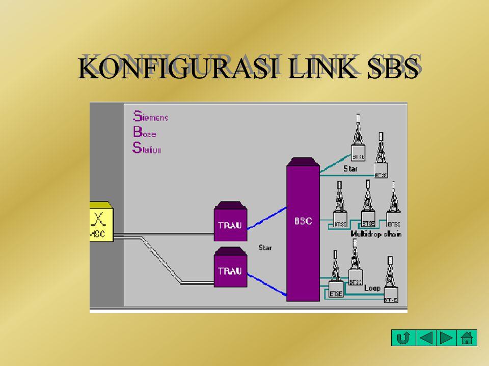 1.3 KONFIGURASI LINK SBS 1.3 KONFIGURASI LINK SBS Setiap TRAU memiliki hubungan yang terpisah ( melalui Asub) ke BSC Hubungan ini disebut STAR Hubunga