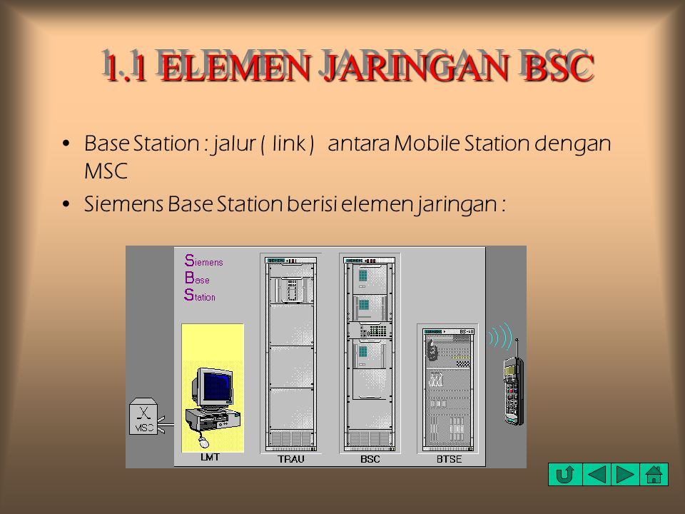 BAB I : 1.1 ELEMEN JARINGAN SBS 1.1.1 Base Station Controller( BSC) 1.1.2 Base Transceiver Station Equipment (BTSE) 1.1.3 Transcoding And Rate Adaptat