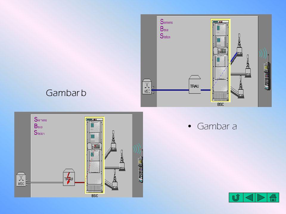 1.1.1 Base Station Controller (BSC) Merupakan sentral Unit dari SBS Fungsi utama : Kanal traffik melalui switching ( gambar a) Memonitor error elemen