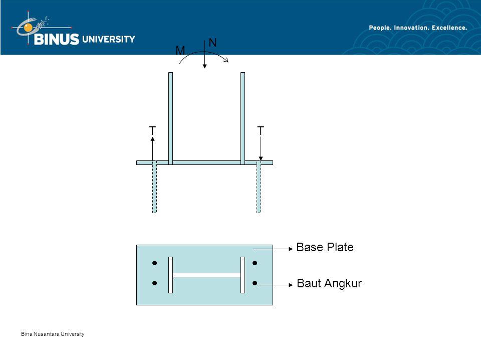 Bina Nusantara University TT N M Base Plate Baut Angkur