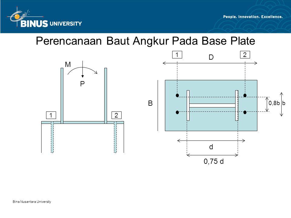 Bina Nusantara University Perencanaan Baut Angkur Pada Base Plate P M 12 0,75 d d B D 0,8bb 12