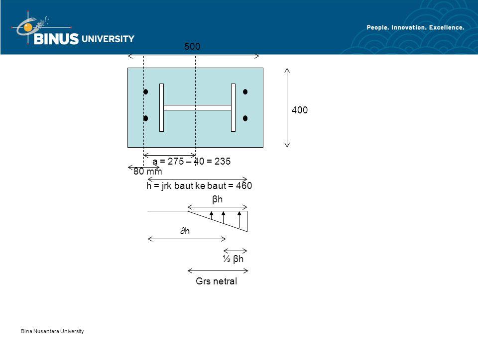 Bina Nusantara University Grs netral h = jrk baut ke baut = 460 a = 275 – 40 = 235 80 mm βhβh ∂h ½ βh 400 500