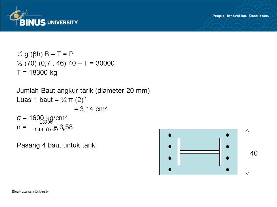 Bina Nusantara University ½ g (βh) B – T = P ½ (70) (0,7.