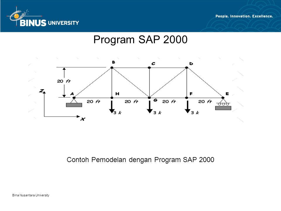 Bina Nusantara University Program SAP 2000 Contoh Pemodelan dengan Program SAP 2000
