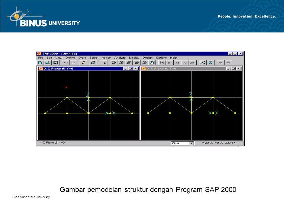 Bina Nusantara University Gambar pemodelan struktur dengan Program SAP 2000
