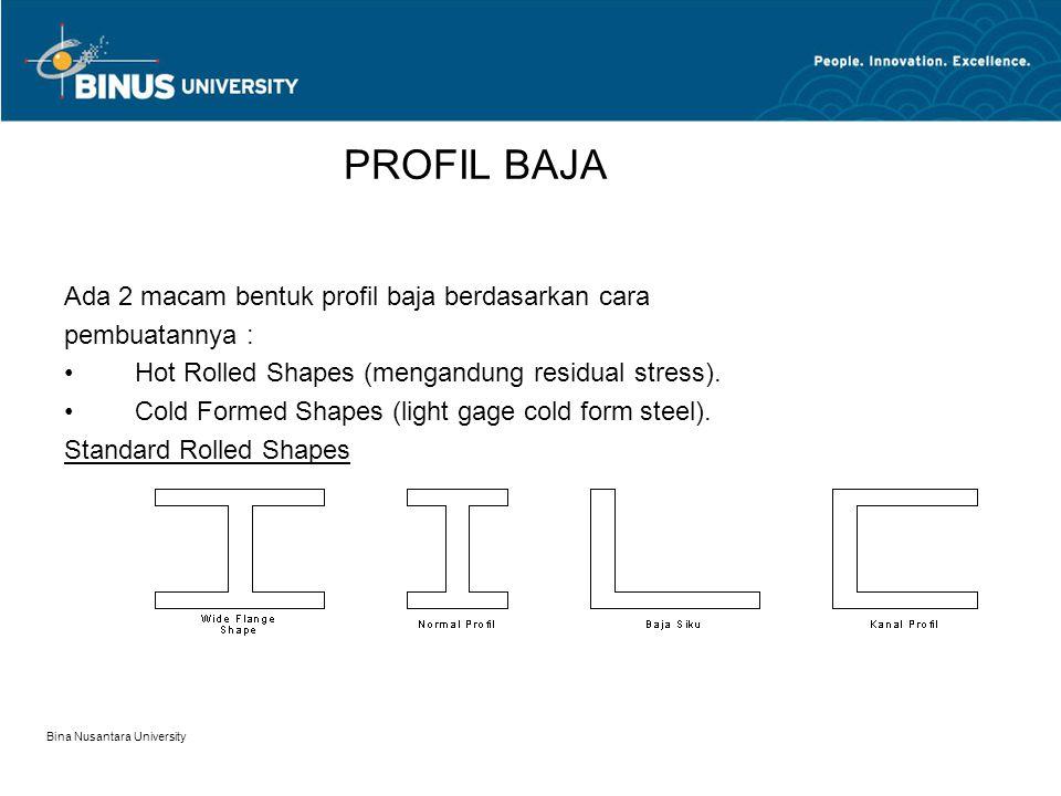 Bina Nusantara University σ beton adalah g Dimana g = 0,83 f'c f'c = mutu beton (contoh silinder) As = Luas penampang angkur Es = 2 x 106 kg/cm2 T = gaya tarik yang bekerja pada angkur εs = εs : εc = h (1- β) : βh : = (1- β) : β