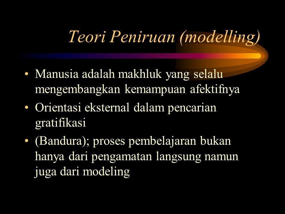 Teori Peniruan (modelling) Manusia adalah makhluk yang selalu mengembangkan kemampuan afektifnya Orientasi eksternal dalam pencarian gratifikasi (Bandura); proses pembelajaran bukan hanya dari pengamatan langsung namun juga dari modeling